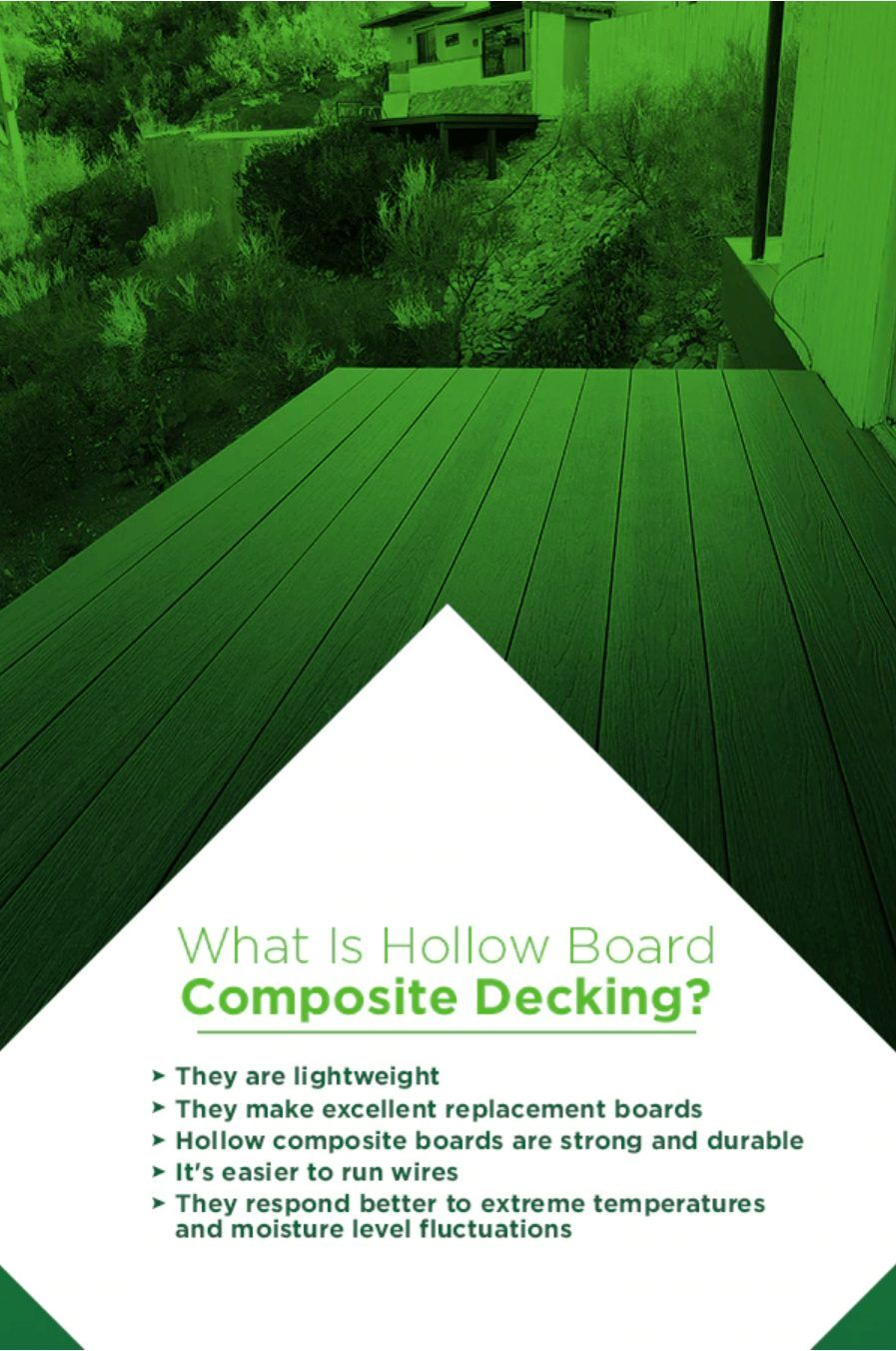 What-Is-Hollow-Board-Composite-Decking